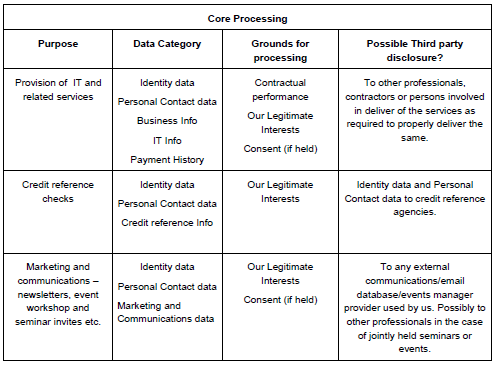 Privacy Policy - Table 1.png