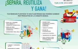 Braskem-IDESA Cambia plásticos por productos de la canasta básica