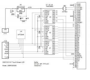 Display touch TFT 320×480 RGB para Raspberry PI… Diagrama