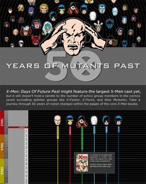 x-men-infographic-header
