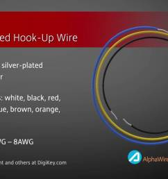 alpha wire ptfe insulated hook up wire digi key daily [ 1280 x 720 Pixel ]