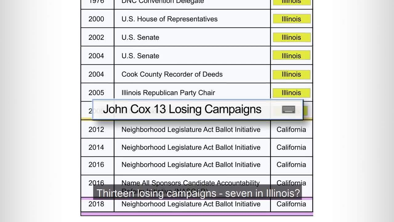 Ca Governor Attack Ad Overstates Cox Connection To Democrats | The  Sacramento Bee