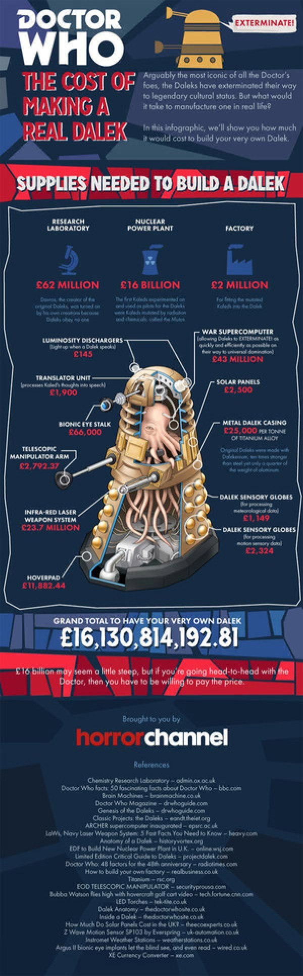The-Cost-of-Making-a-Real-Dalek