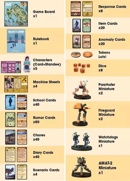 Tales From The Loop Board Game : tales, board, Tales, Loop:, Board, Image, BoardGameGeek