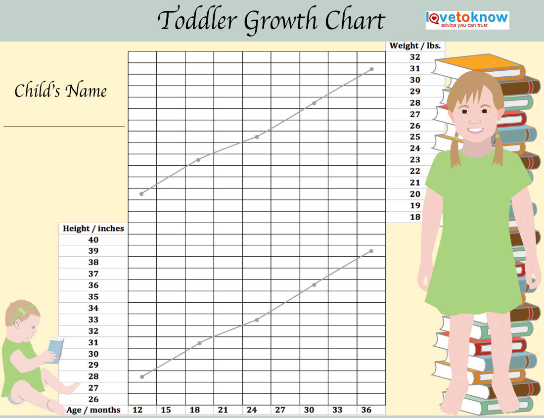 Weight chart baby girl gallery free any chart examples average weight babies chart images free any chart examples weight chart of baby boy gallery free nvjuhfo Choice Image