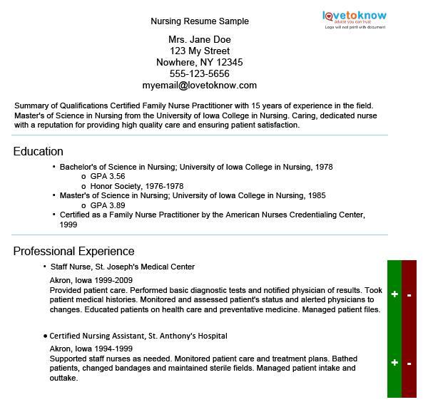 Sample Of A Nursing Resume