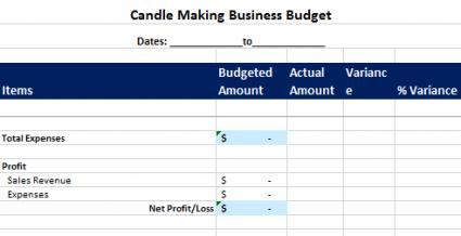 Candle Making Business Budget