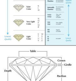 diamond quality chart [ 600 x 1474 Pixel ]