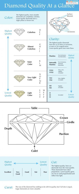 small resolution of diamond quality chart