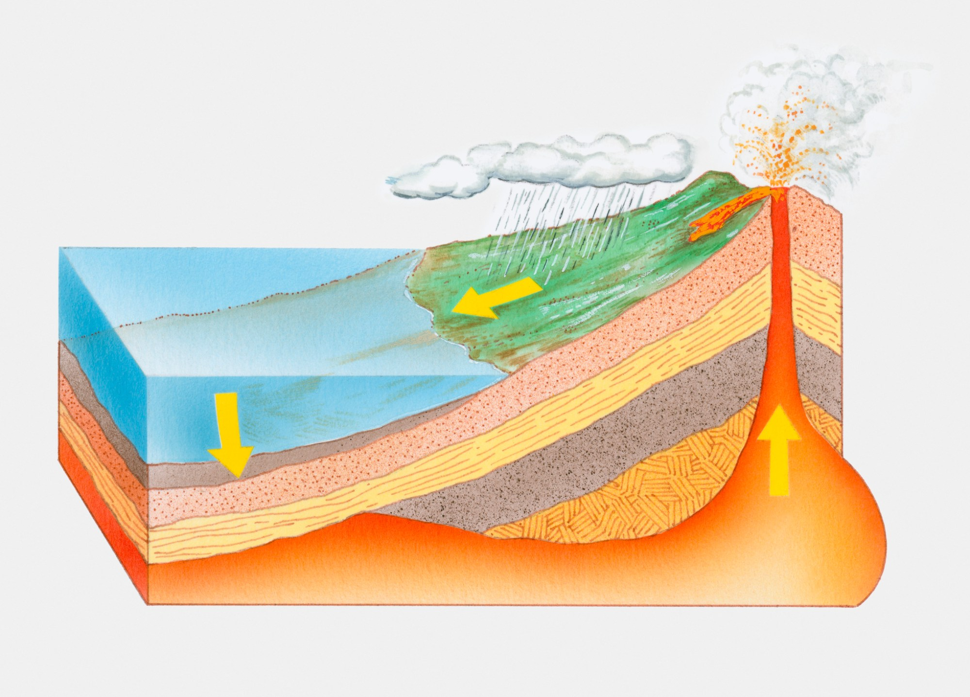 hight resolution of rock cycle