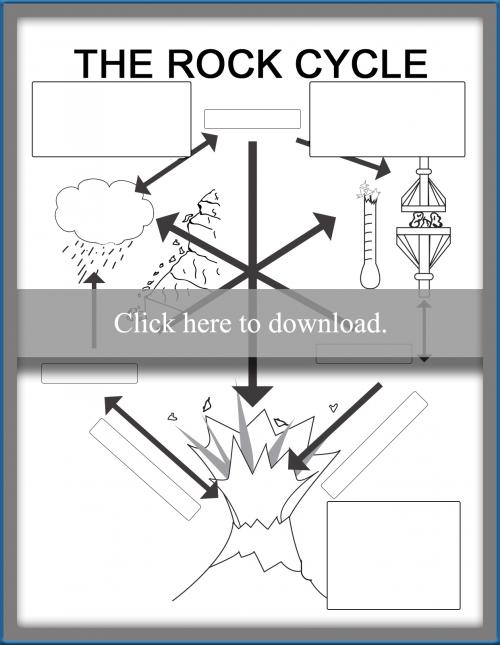 the rock cycle diagram fill in blank 2000 nissan altima fuse | lovetoknow