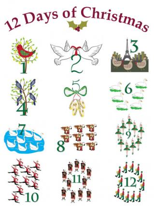 12 Days of Christmas Graphics LoveToKnow