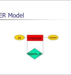 er model [ 1024 x 768 Pixel ]
