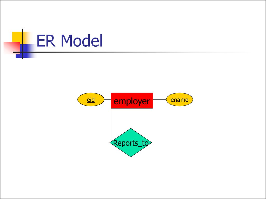 hight resolution of er model