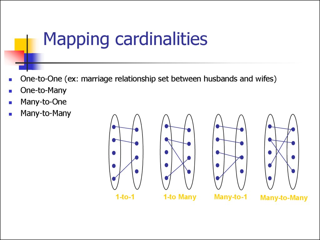 hight resolution of mapping cardinalities one to one ex marriage relationship set between husbands and wifes one to many many to one many to many 1 to 1 1 to many many to 1