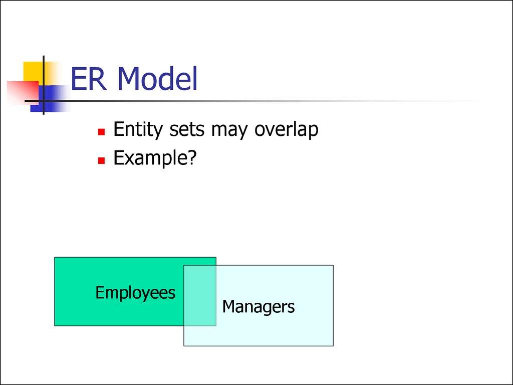 entity framework diagram nissan x trail t30 towbar wiring relationship model lecture 1 презентация онлайн