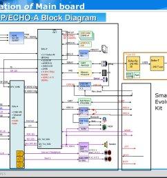 block diagram led tv wiring diagrams wni block diagram led tv wiring diagram data today functional [ 1024 x 768 Pixel ]