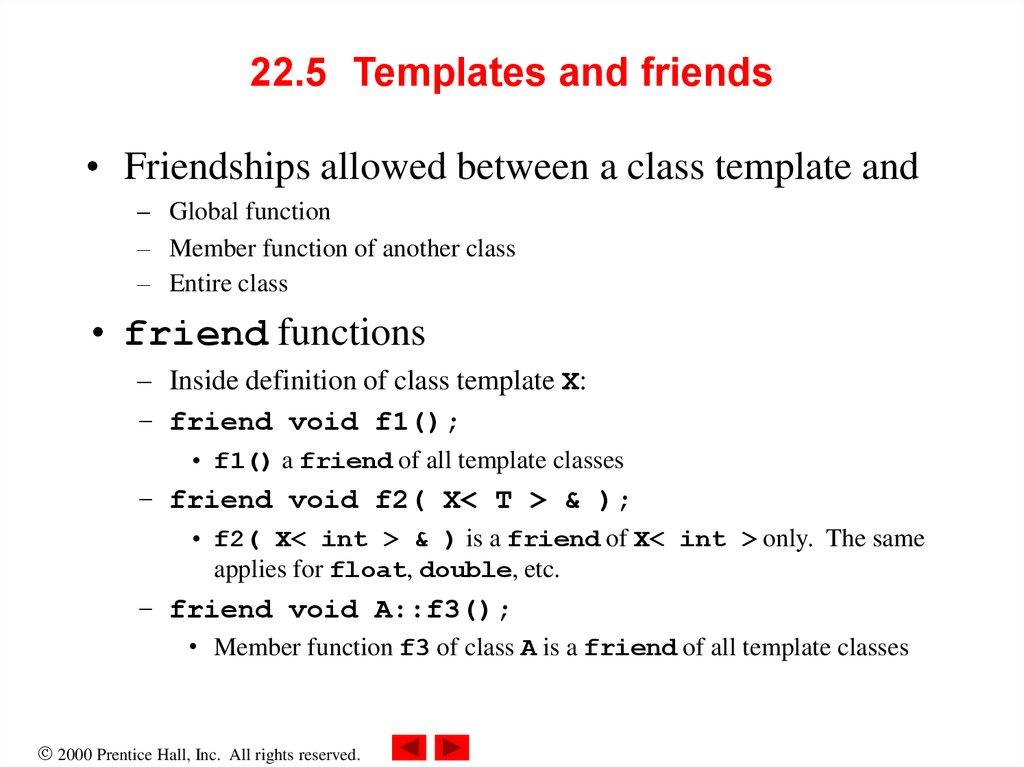C Templates презентация онлайн