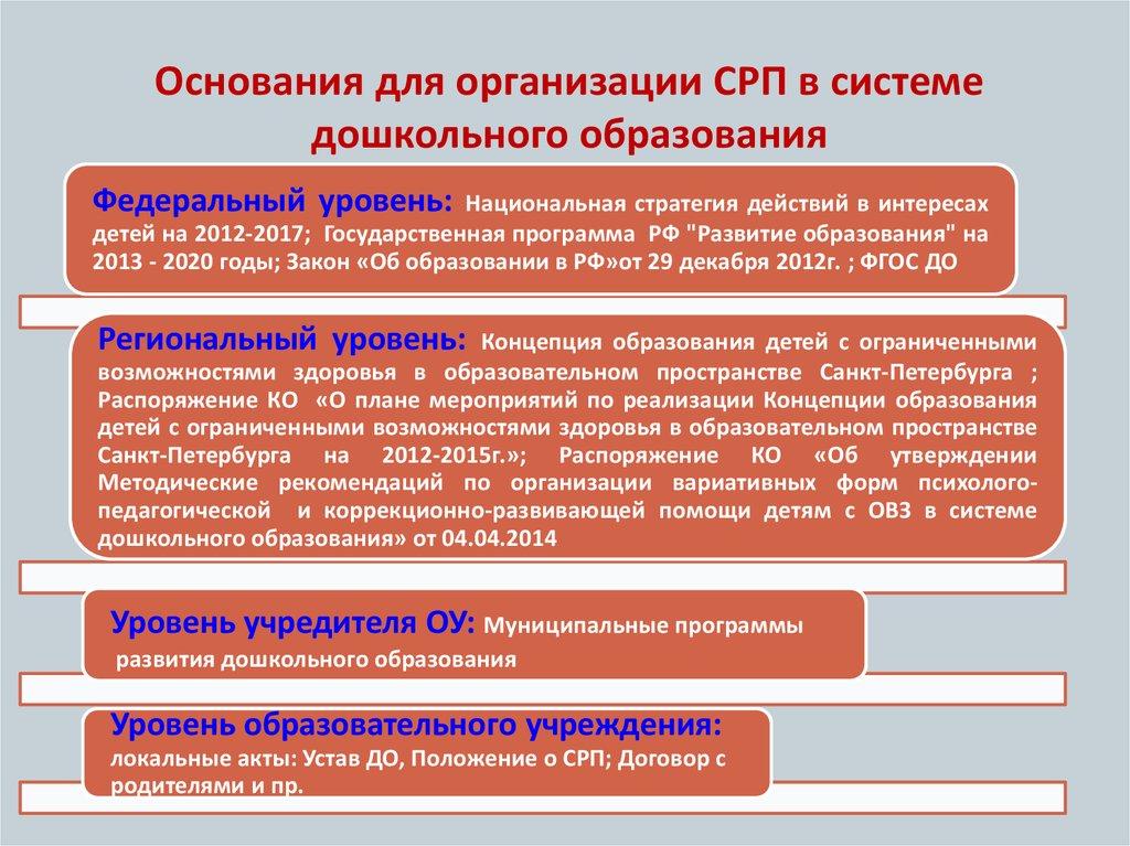 Сроки получения росийского гражданства по программе переселения