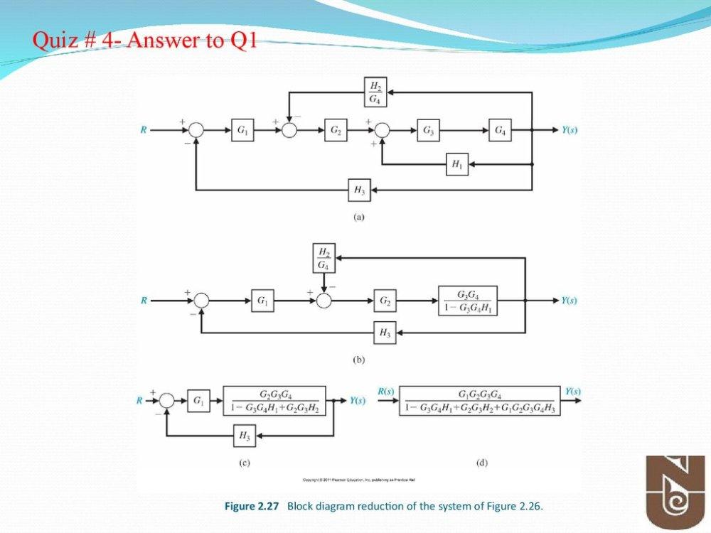 medium resolution of block diagram reduction examples and solutions wiring diagramblock diagram reduction examples and solutions