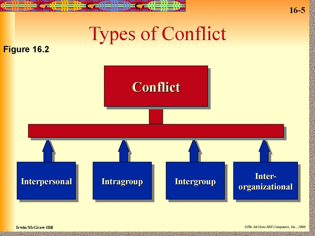 Conflict Management Session 9 16