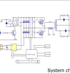 wire feed motor diagram wiring diagram splitmig 200p service manual online presentation wire feed motor diagram [ 1024 x 768 Pixel ]