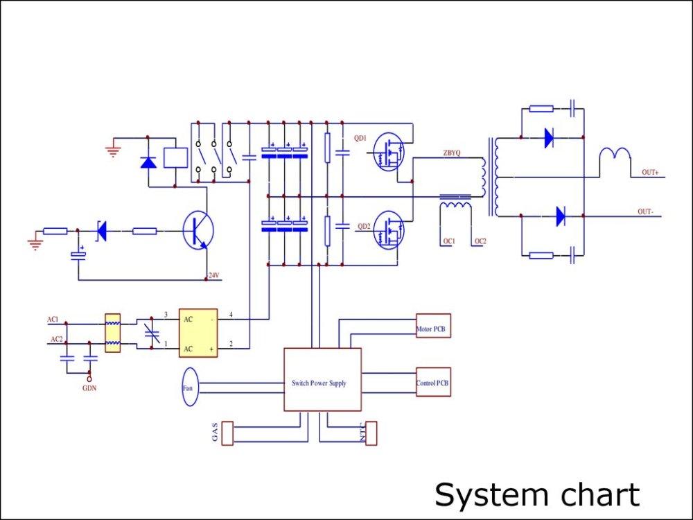 medium resolution of wire feed motor diagram wiring diagram splitmig 200p service manual online presentation wire feed motor diagram