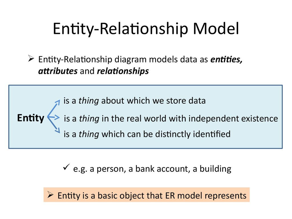 hight resolution of  entity relationship model