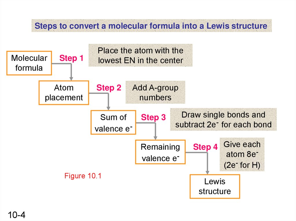 lewis dot diagram steps 10base t wiring the shapes of molecules online presentation to convert a molecular formula into structure step 1 atom placement place with lowest en in center