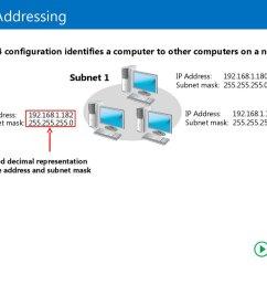 10 ipv4 addressing [ 1024 x 768 Pixel ]