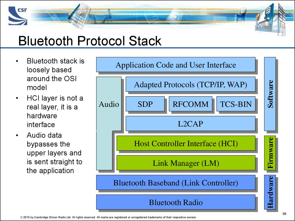 bluetooth application stack diagram wiring lighting circuit uk 101 training for plantronics презентация онлайн
