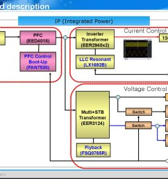 lcd tv lb350 650 training manual inside of new models online piping and instrumentation diagram t con board block diagram [ 1024 x 768 Pixel ]