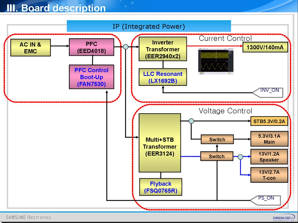 hight resolution of lcd tv lb350 650 training manual inside of new models online piping and instrumentation diagram t con board block diagram