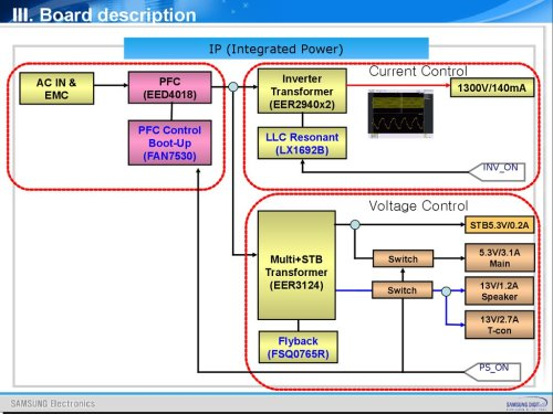 small resolution of lcd tv lb350 650 training manual inside of new models online piping and instrumentation diagram t con board block diagram