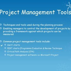 What Is A Project Network Diagram Seat Ibiza Mk4 Wiring Management Tools - Pert And Cpa презентация онлайн