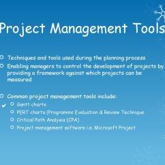 Project Network Diagram Critical Path Goodman Heat Pump Air Handler Wiring Management Tools - Pert And Cpa презентация онлайн