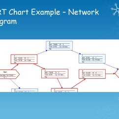 Network Diagram And Critical Path 3 Way Switch Single Pole Wiring Project Management Tools Pert Cpa презентация онлайн