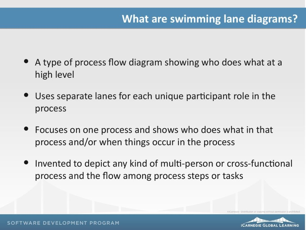 medium resolution of what are swimming lane diagrams a type of process flow diagram showing who does what at a high level uses separate lanes for each unique participant role