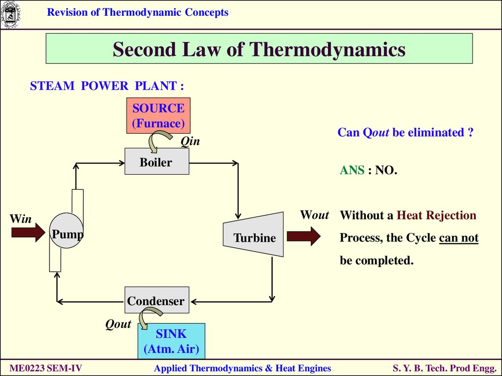 hight resolution of second law of thermodynamics steam power plant source furnace qin can qout be eliminated boiler ans no wout without a heat rejection