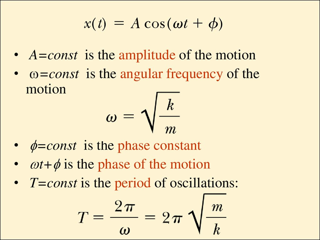 Angular Frequency Equation Pendulum