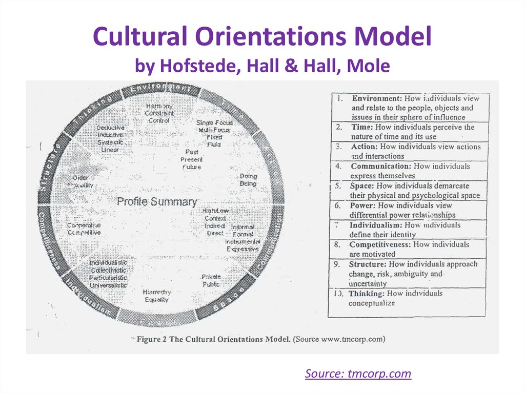 Intercultural Communication Theories - Resume Examples