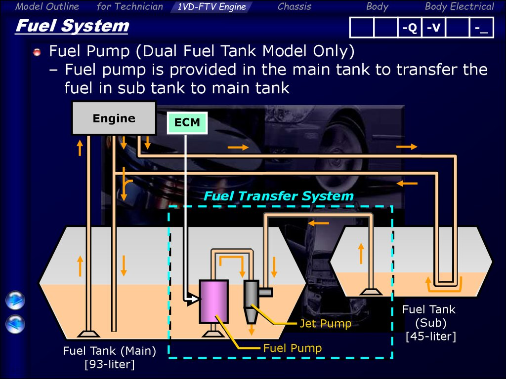 toyota electrical wiring diagram 7 pin towing plug engine overall. model outline for technician - презентация онлайн