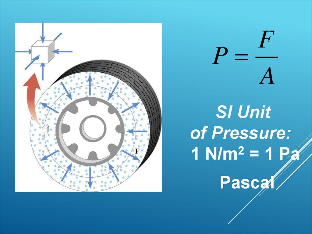 Hydrostatic Pressure Communicating Vessels Pascals