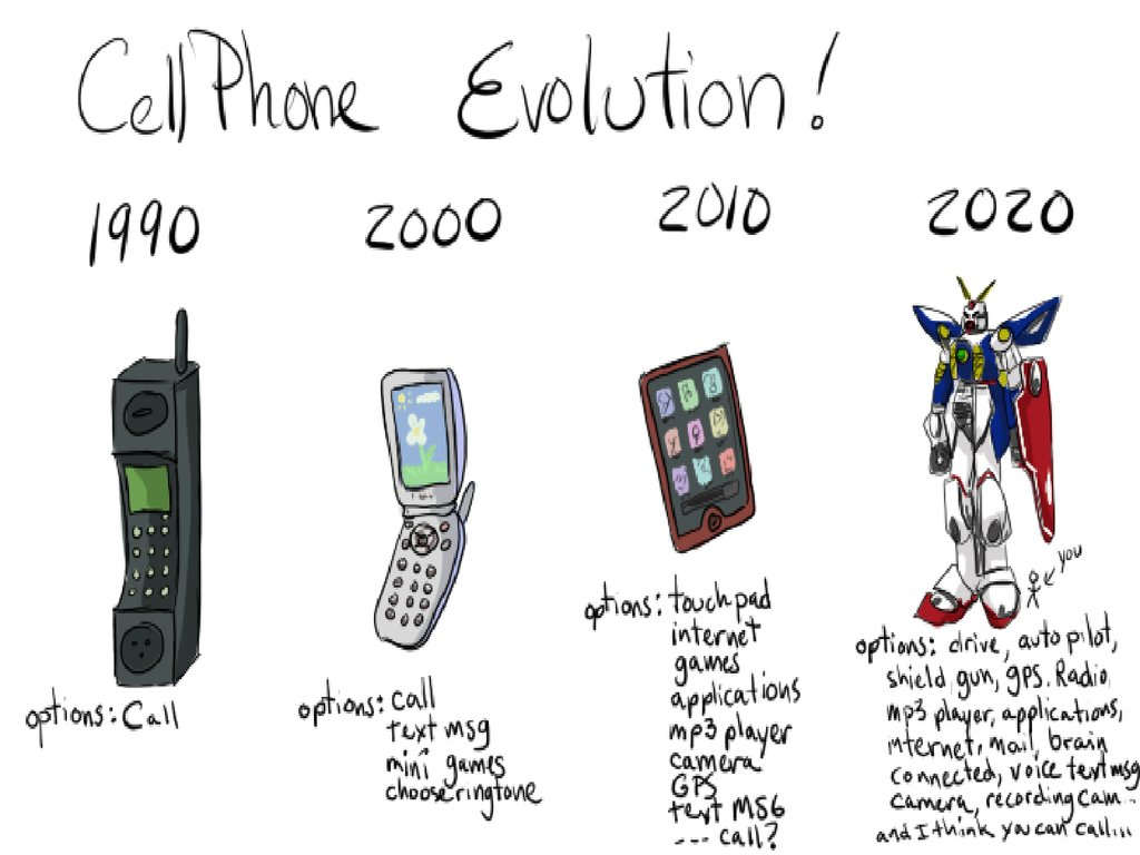 Modern mobile phones addiction: reasons and consequences