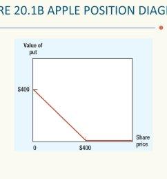 call figure 20 1b apple position diagram  [ 1024 x 768 Pixel ]