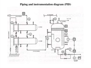 Process diagram and instrument sketching  презентация онлайн