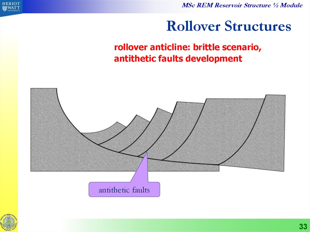 Introduce the crucial basic terminology of structural