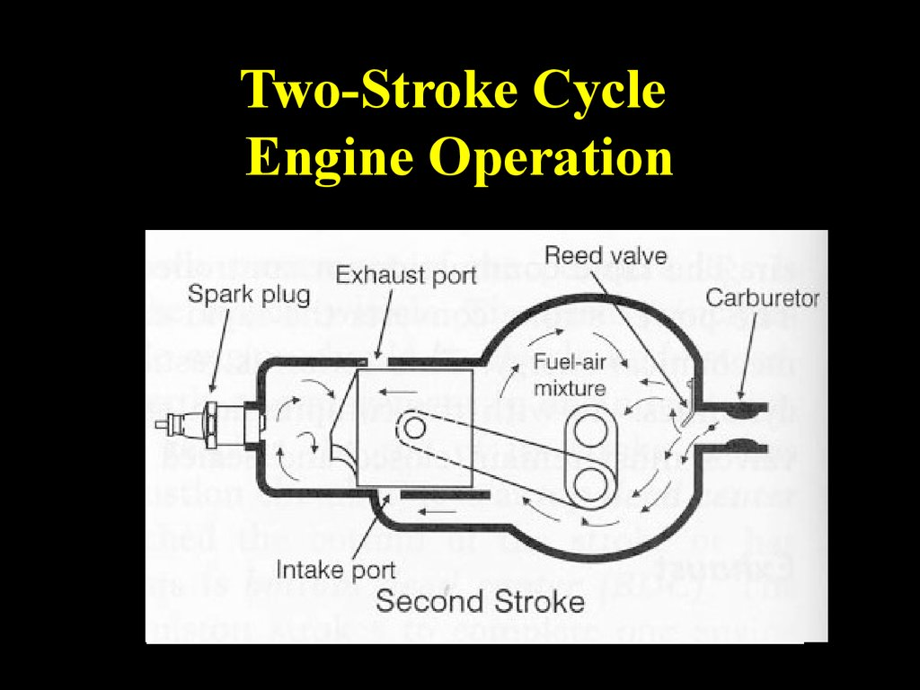 hight resolution of  two stroke cycle engine operation
