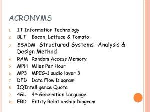 Acronyms IT Information Technology  презентация онлайн