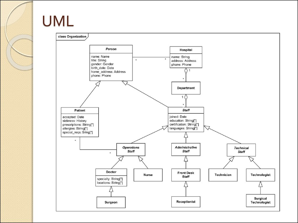 unified modeling language class diagram rv battery bank wiring Диаграмма классов uml the